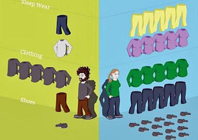 Unterschied zwischen Mann und Frau - Kleiderschrank lustig