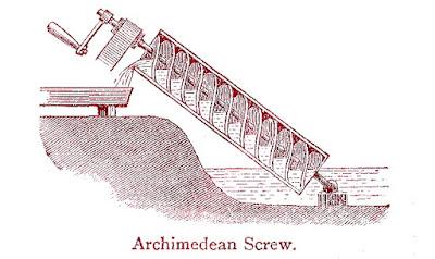 El famoso tornillo de Arquímedes, uno de los mejores inventos de la humanidad.