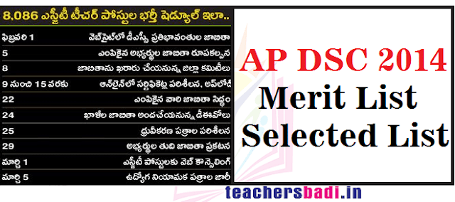 AP DSC,Merit Selected List,Teachers Recruitment Schedule