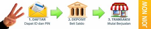 Cara Deposit Pulsa di Telusur Reload