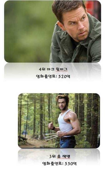 %25ED%2597%2590-6.JPG 헐리우드 배우 출연료 TOP 10 ㅎㄷㄷ...