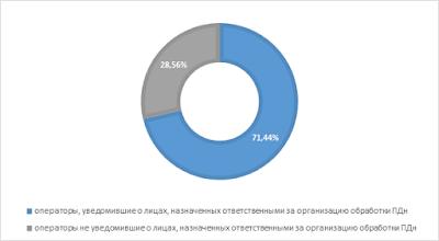 %25D0%25BD%25D0%25B5%2B%25D1%2583%25D0%25B2%25D0%25B5%25D0%25B4%25D0%25BE%25D0%25BC%25D0%25B8%25D0%25B2%25D1%2588%25D0%25B8%25D0%25B5%2B%25D0%25BE%2B%25D0%25BB%25D0%25B8%25D1%2586%25D0%25B5.png