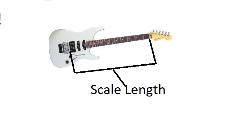 Memahami Scale Length Pada Bass Dan Gitar