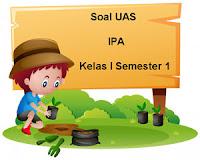 Soal UAS IPA Kelas 1 Semester 1 plus Kunci Jawaban