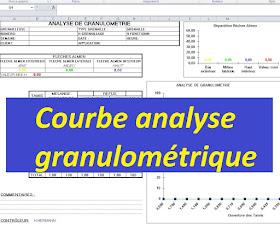courbe granulométrique fichier excel,  analyse granulométrique par tamisage xls,  courbe granulométrique vierge analyse granulométrique xls,  analyse granulométrique par tamisage excel courbe granulométrique vierge,  excel courbe granulométrique xls,  interprétation courbe granulométrique