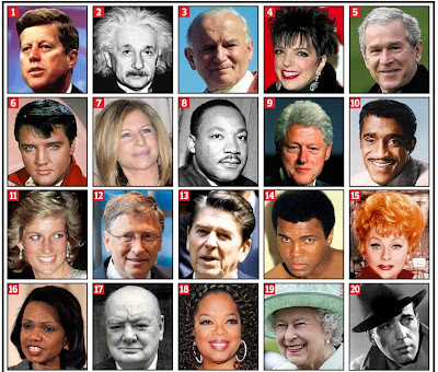 Can You Name These Famous Faces?
