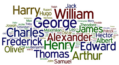 male first names