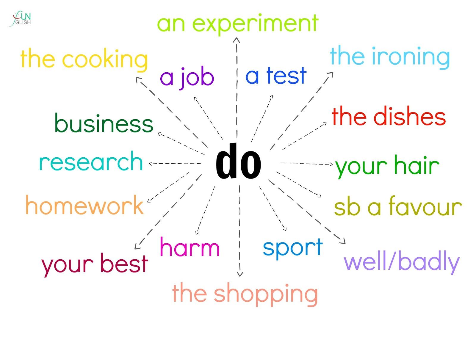 Confusing Verbs Take Make Do Have Funglish