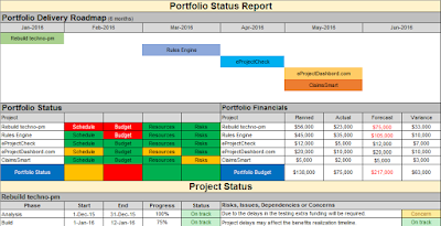Multiple Project Report Template