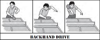 pukulan backhand drive pada tenis meja