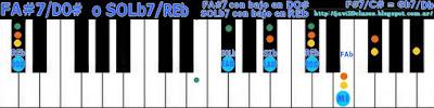 acorde piano chord (FA#7 con bajo en DO#) o (SOLb7 bajo en REb)