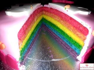 Recette Rainbow Cake Nutella