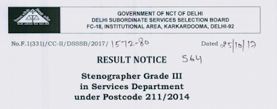 DSSSB Steno Grade-III Results and Cut Off Marks 2017