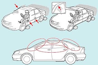 Penyebab Suara Angin Masuk Kedalam Kabin Mobil