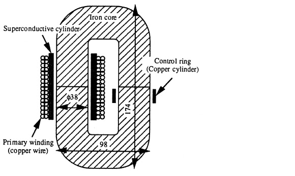 special for eee students: Surge current protection using