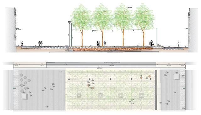 La Place Saint-Germain en coupe avec les aménagements paysagers...