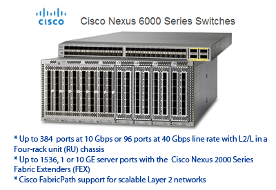 Converge! Network Digest: Cisco Expands its Open Networking