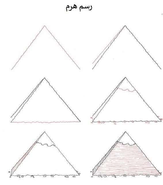 رسم الهرم