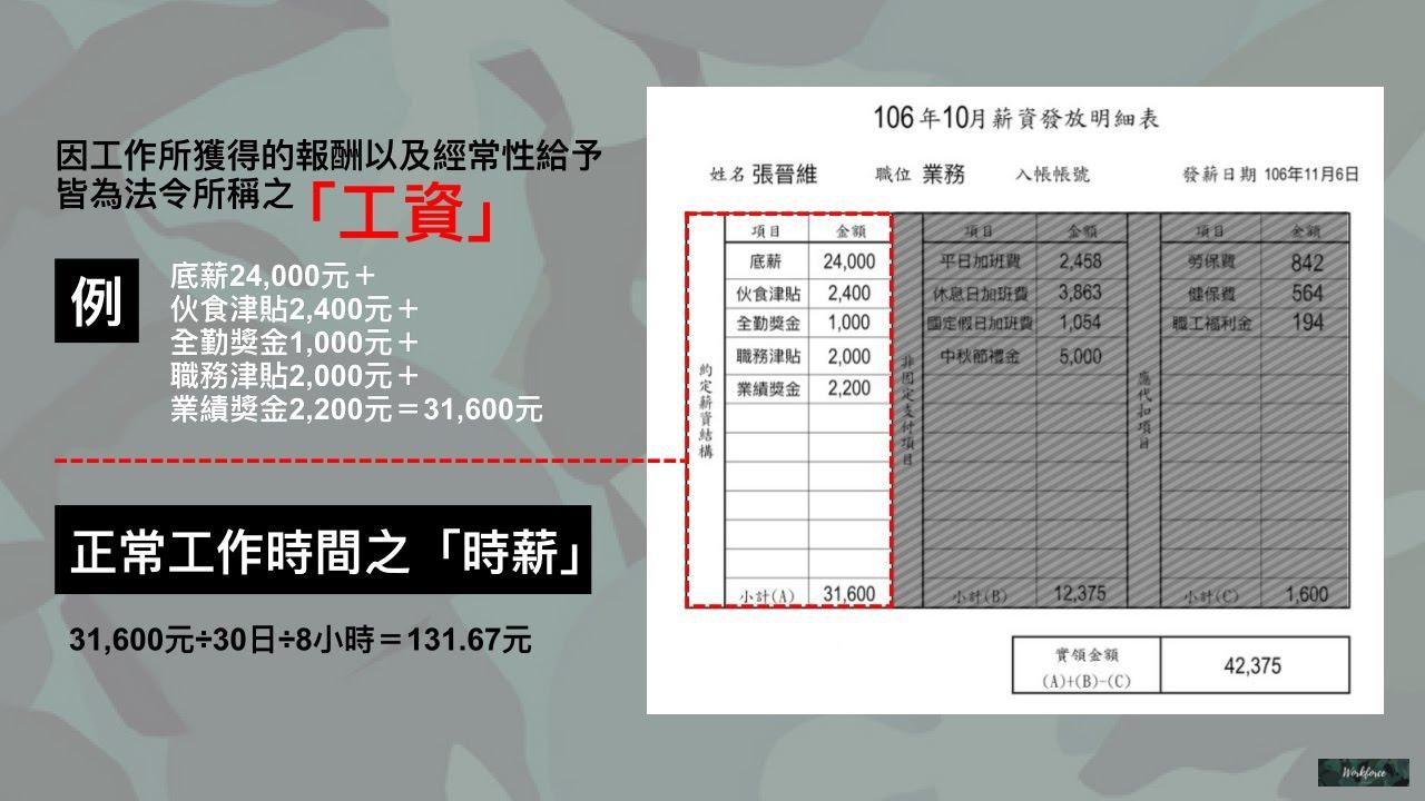 薪資單;薪水袋;工資清冊;約定工資項目