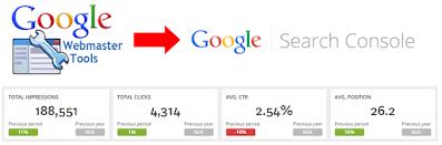 Google search work
