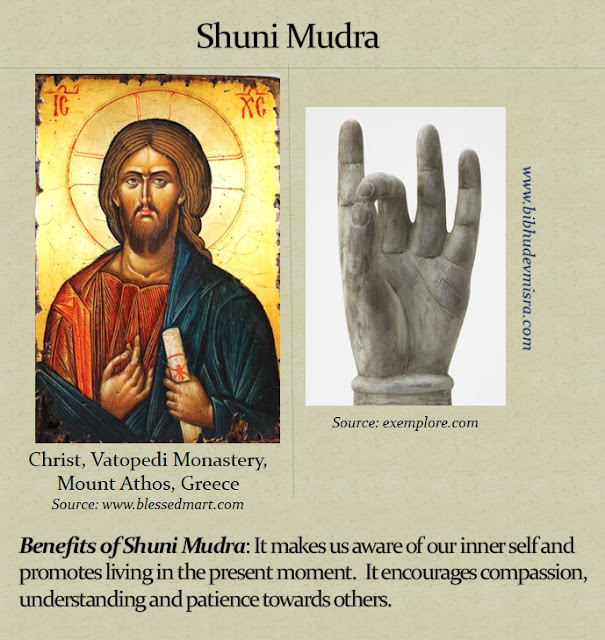 Orthodox Icon of Jesus with his hand in the Shuni Mudra