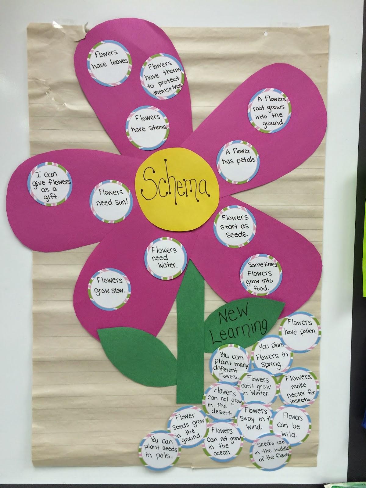 Teaching In Motion Flowers In Bloom