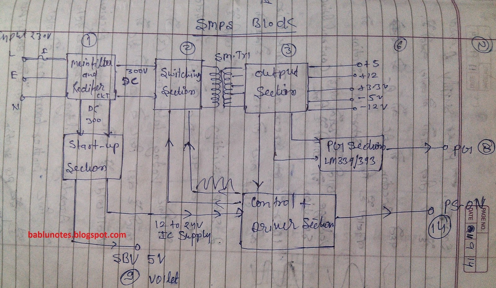 Bablu Notes  Section Inside Smps And Block Diagram