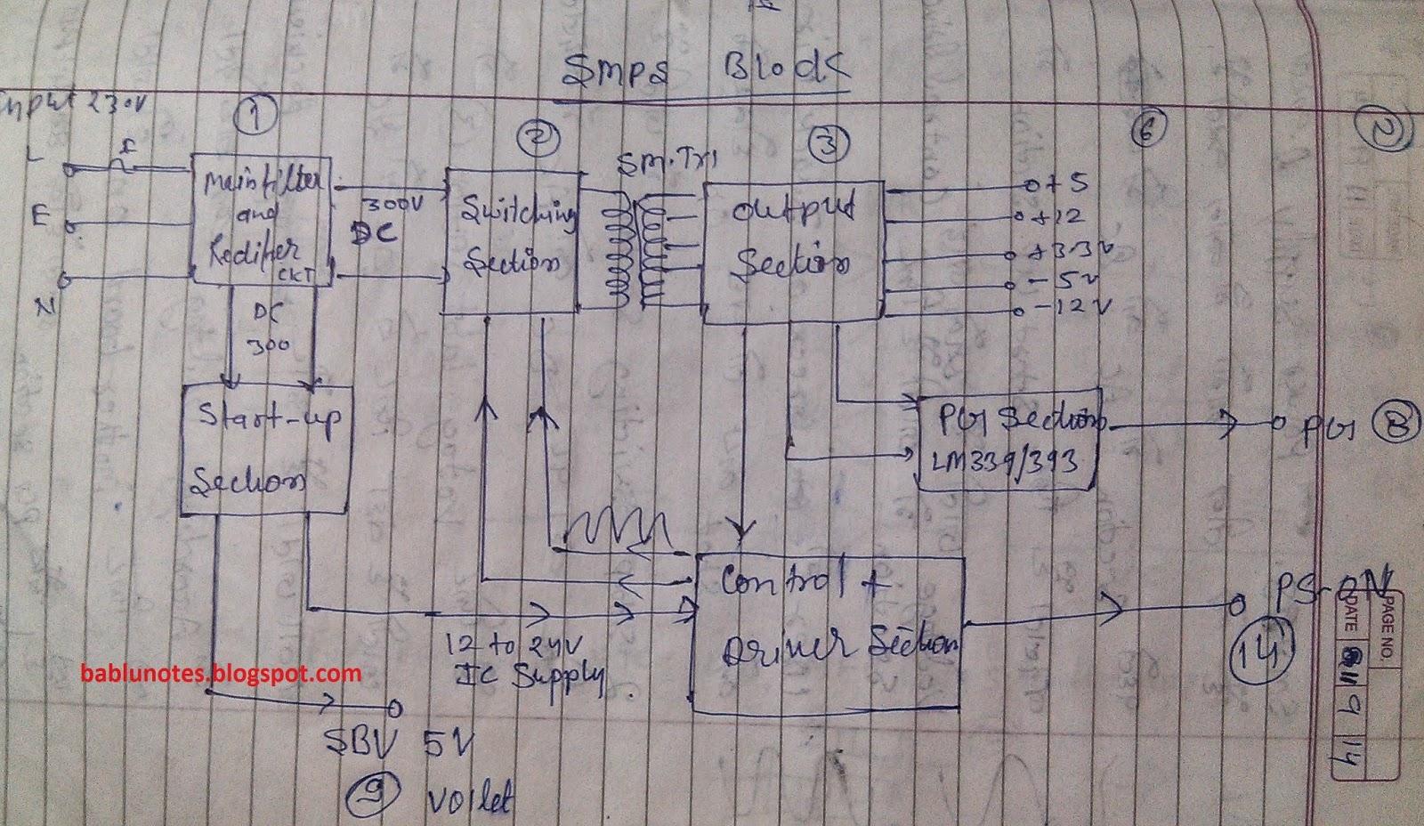 Block Diagram of SMPS