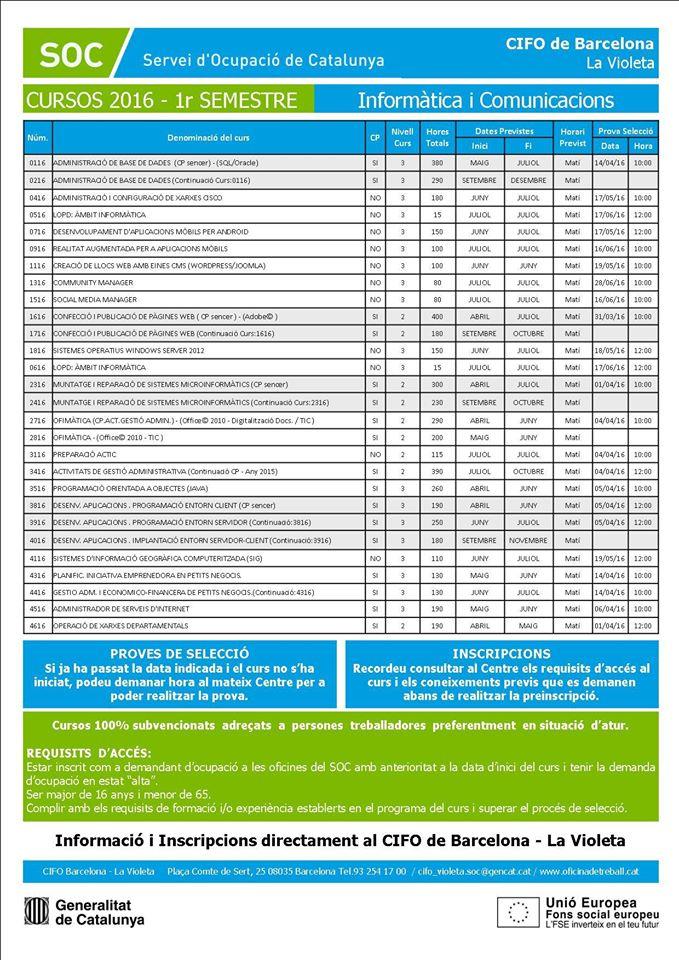 cursos-subvencionats-cifo-2016
