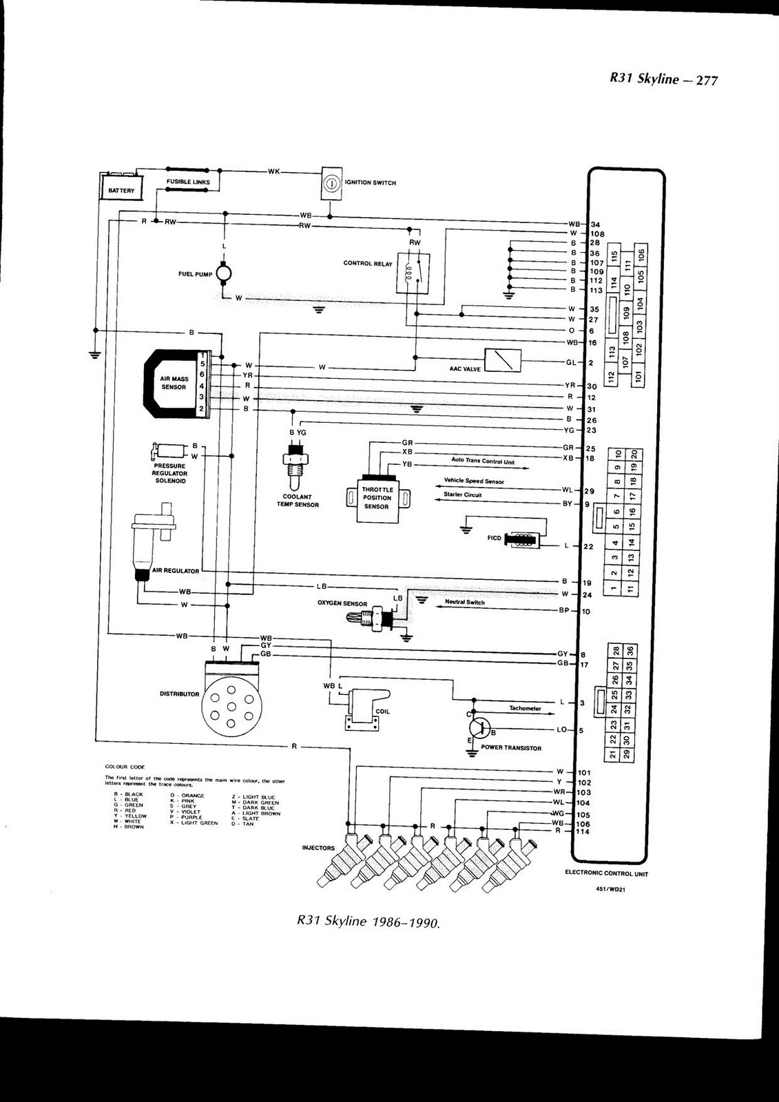 Rb25 Neo Colour Wiring Diagram 2000 Ford Explorer Front Suspension Nissan Skyline Rb25det Pinout