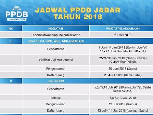 Jadwal PPDB SMA Jawa Barat 2018