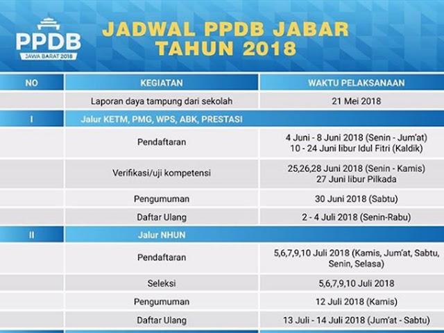 Inilah Jadwal Penerimaan Peserta Didik Baru (PPDB) Jawa Barat 2018