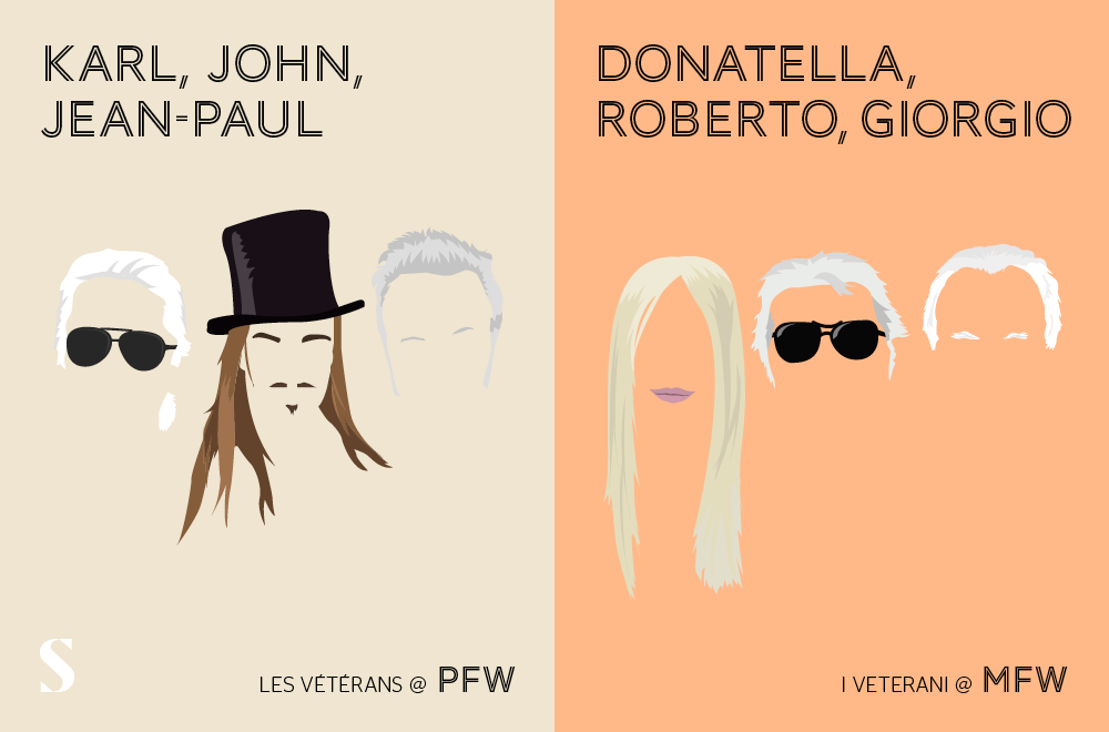 fashion-week-de-Paris-VS-Milan-by-Stylight, fashion-week-Paris-VS-Milan, Paris-VS-Milan-stylight, stylight, du-dessin-aux-podiums, dudessinauxpodiums, Paris-VS-New York-Vahram-Muratyan