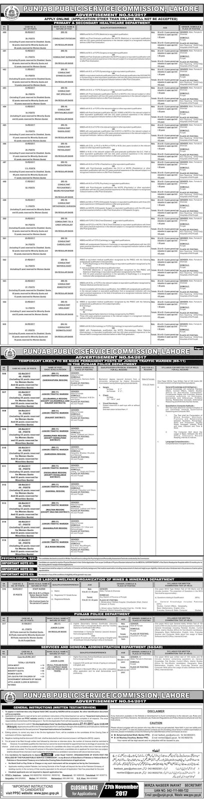Punjab Public Service Commission Jobs in PPSC