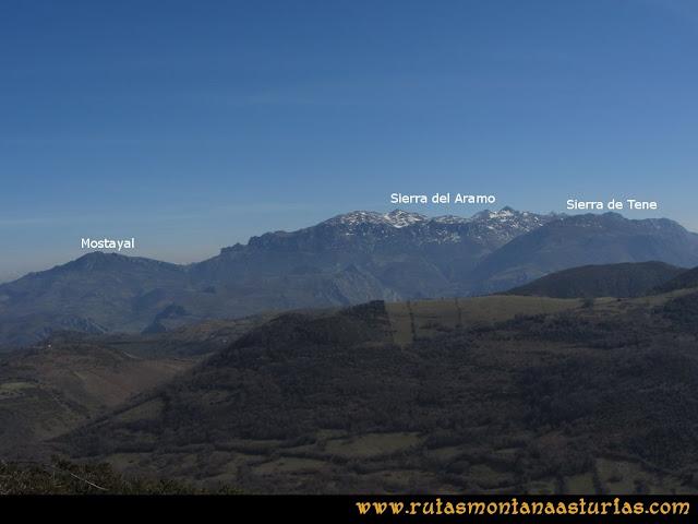 Ruta Linares, La Loral, Buey Muerto, Cuevallagar: Desde el Buey Muerto, Mostayal, Aramo y Tene