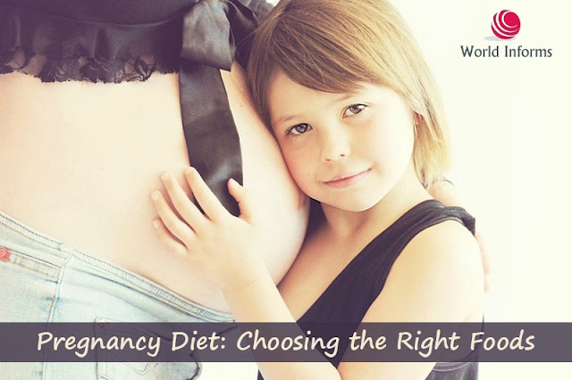 Diet for Pregnant Women | Food in Pregnancy