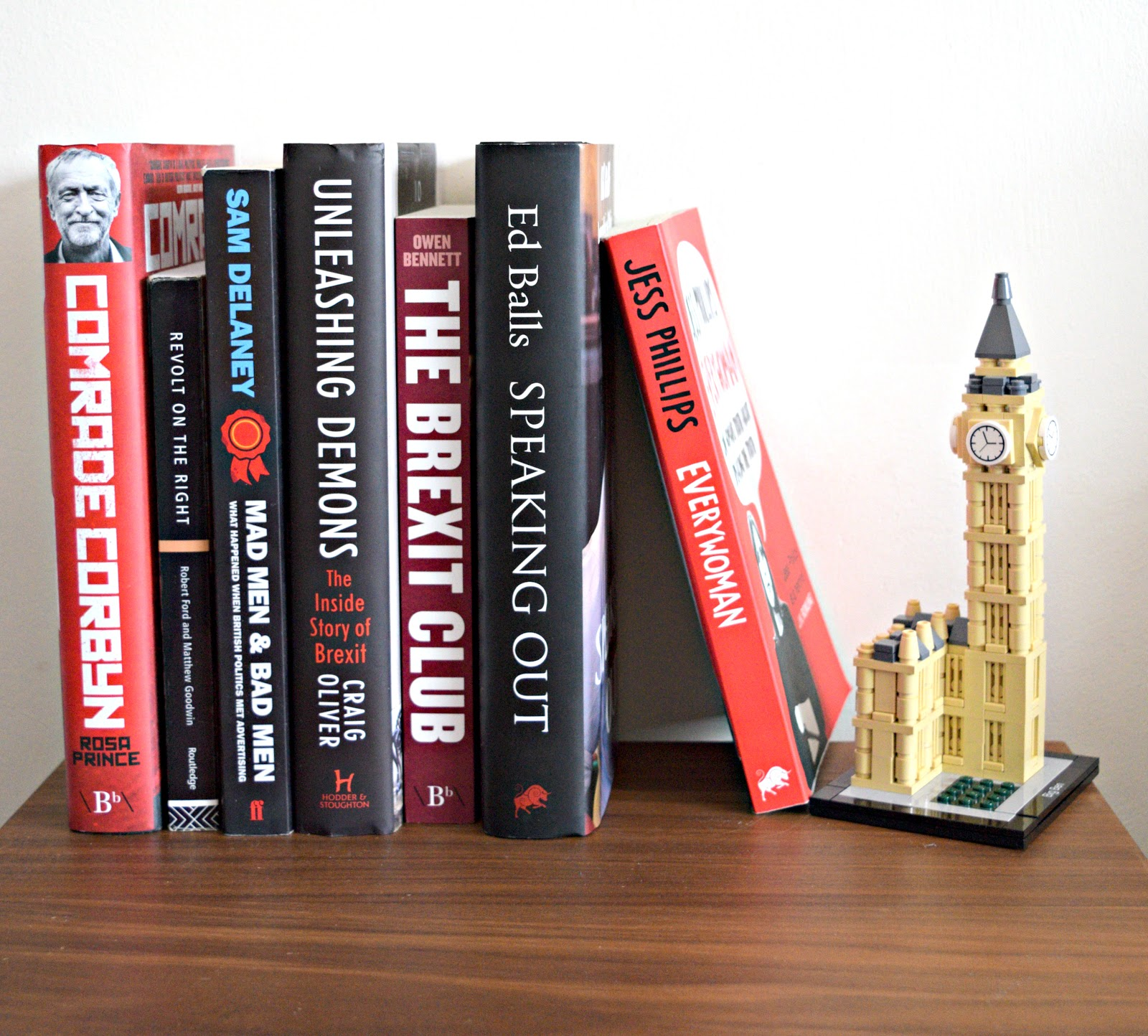 favourite political books