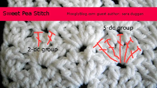 crochet preemie blanket patterns-crochet stitches-momwithahook-sara duggan- crochet patterns free