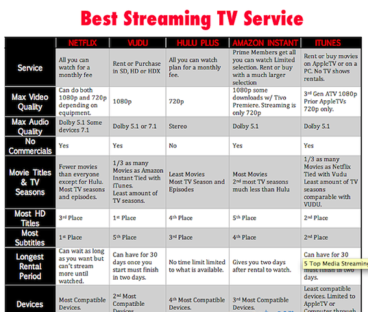 Cable Television Cutters Resource Guide