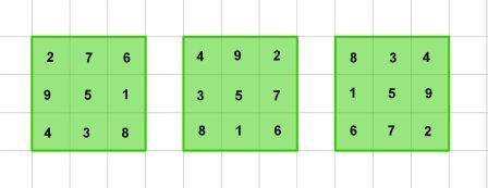 altri quadrati magici di ordine 3