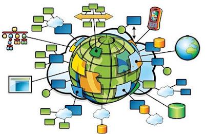 Pengertian Para Ahli, Tugas Dan Komponen Beserta Manfaat Sistem Informasi Geografis Di Berbagai Bidang