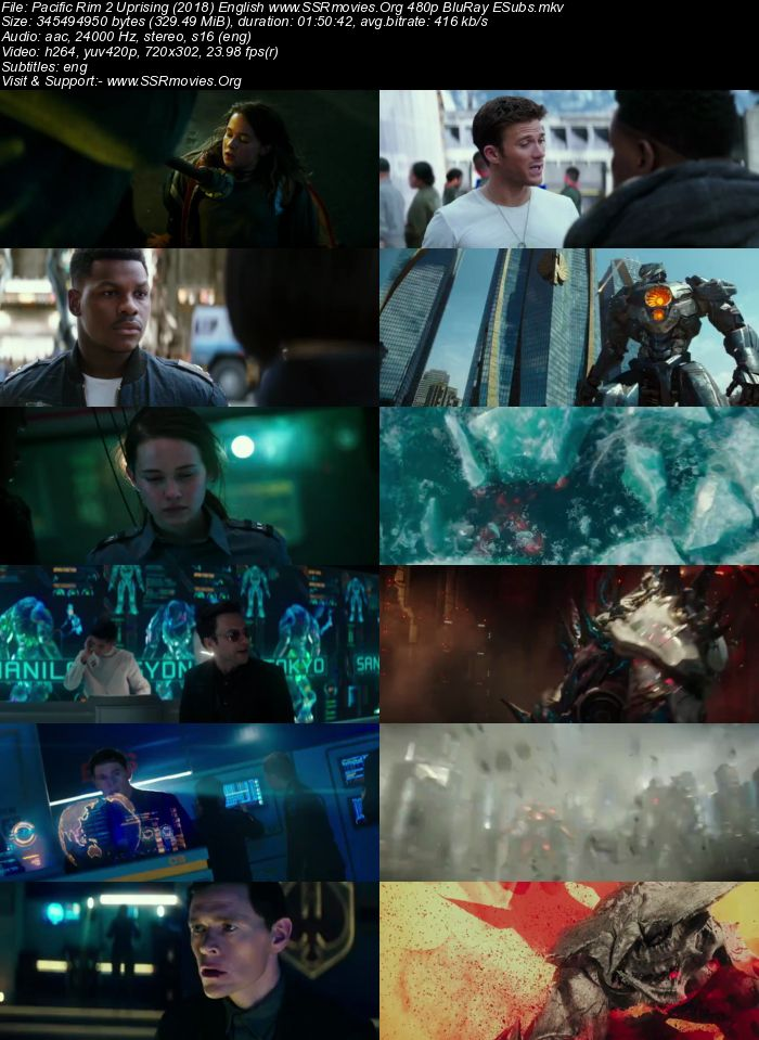 Pacific Rim 2: Uprising (2018) English 480p BluRay 300MB