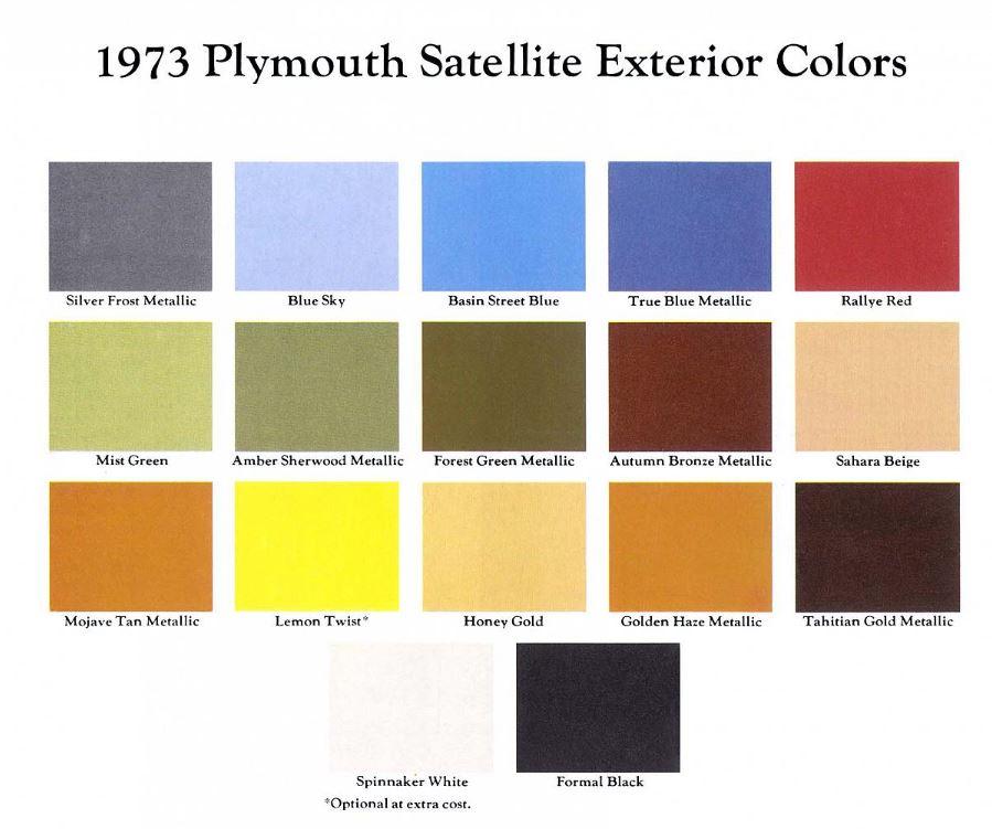 phscollectorcarworld: 1973-1974 Plymouth Satellite/Sebring