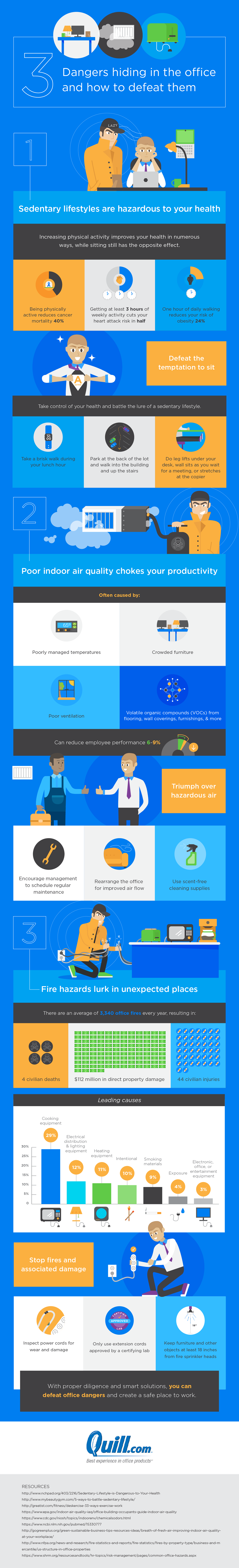 3 Dangers hiding in the office and how to defeat them #infographic