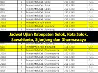 Jadwal Ujian Untuk Kota Solok, Kab Solok, Sawahlunto, Sijunjung dan Kab dharmasraya