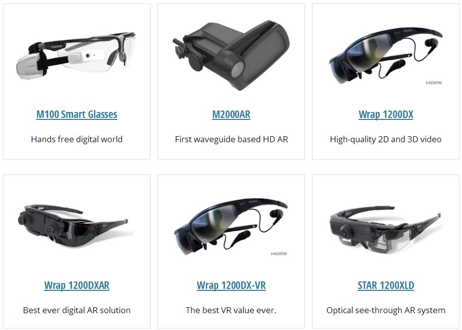 Head Mounted Displays and Augmented Reality Headgear