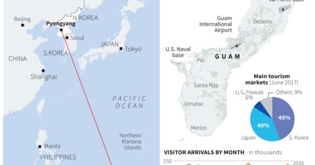 Pacific Sentinel News Report Asian Pivot US Military