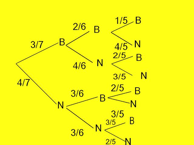 Exercice corrigé de probabilité S2 - Fsjes Guelmim