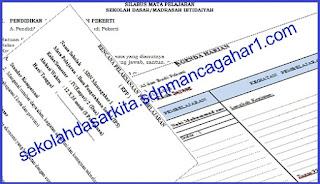 RPP Silabus Agenda Harian PAI Kelas 1 2 3 4 5 6 SD/MI Kurikulum 2013