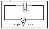 تطبيقات قانون أوم في دوائر التيار المتردد